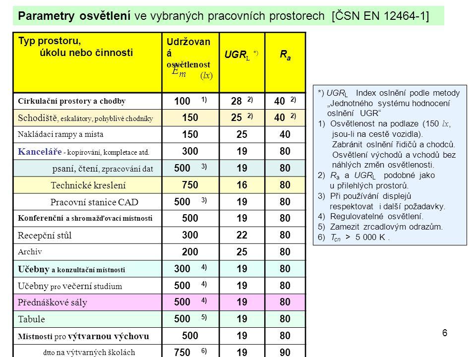 Parametry osvětlení ve vybraných pracovních prostorech [ČSN EN 12464-1]